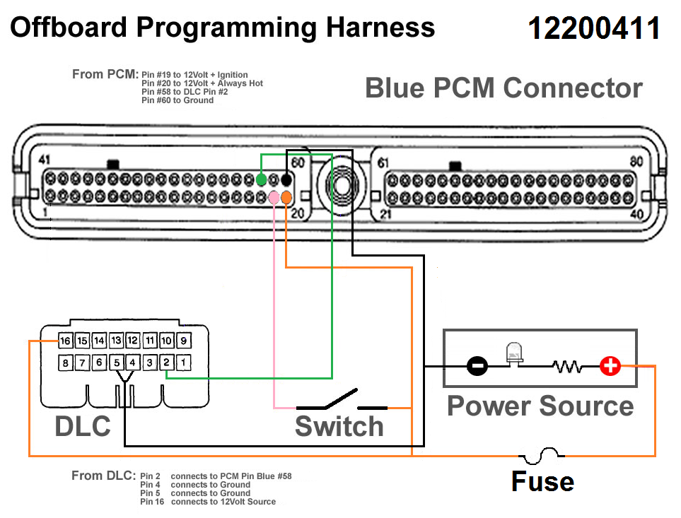 0411 pcm wiring harness simple wiring diagram schemabuilding a benchtop pcm tuning harness gm truck central replacement pcm wiring 0411 pcm wiring harness