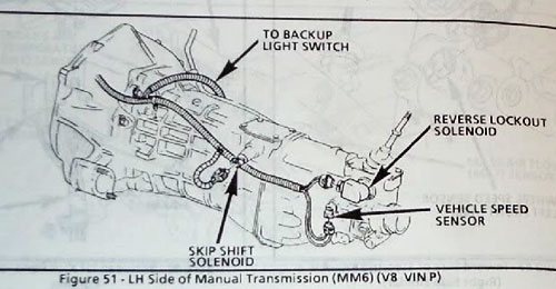 engine sensor location on 1995 chevy camaro